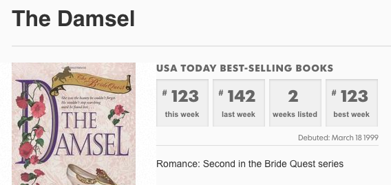 The Damsel by Claire Delacroix on the USA Today list