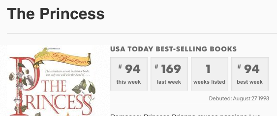 The Princess by Claire Delacroix on the USA Today list