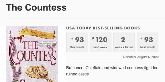 The Countess by Claire Delacroix on the USA Today list