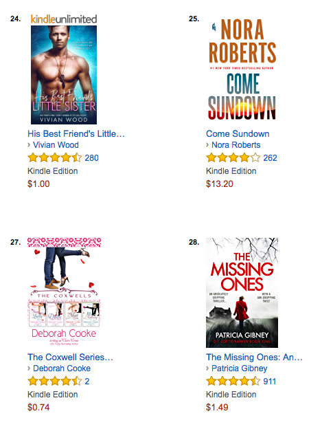 The Coxwells Boxed Set by Deborah Cooke #27 overall paid in the Kindle store June 15, 2017