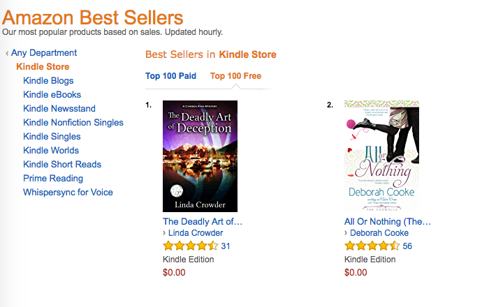 All or Nothing, a contemporary romance by Deborah Cooke, at #2 overall free in the Kindle store on September 8, 2017