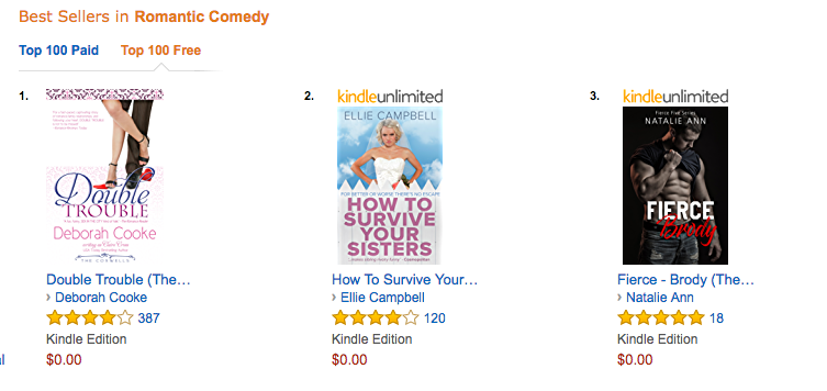Double Trouble, a contemporary romance, at #1 in Romantic Comedy at Amazon on April 19, 2018