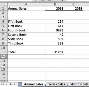 Tracking Book Sales #14 by Deborah Cooke