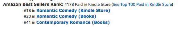 Addicted to Love at #18 in Romantic Comedy, #41 in Contemporary Romance and #178 overall paid at Amazon.com on March 20, 2019