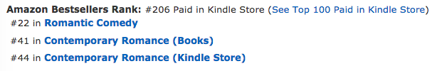 Addicted to Love at #22 in Romantic Comedy, #41 in Contemporary Romance and #206 overall paid in the Amazon Australia store on March 20, 2019
