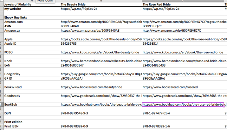 All the Things metadata spreadsheet by Deborah Cooke